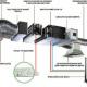 Ремонт системы вениляции здания