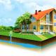 Водоснабжение загородного дома посредством бурения скважин